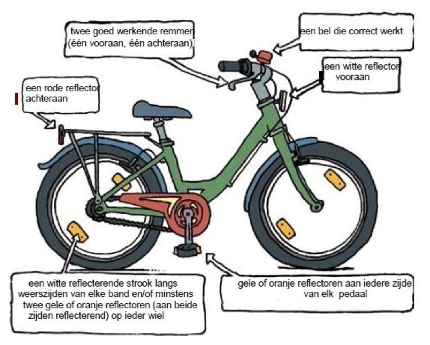 Wandel- en fietsweekends | Eerste weekend Juni - Pasar